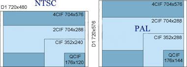 Качество записи цифрового регистратора GTR-44RT