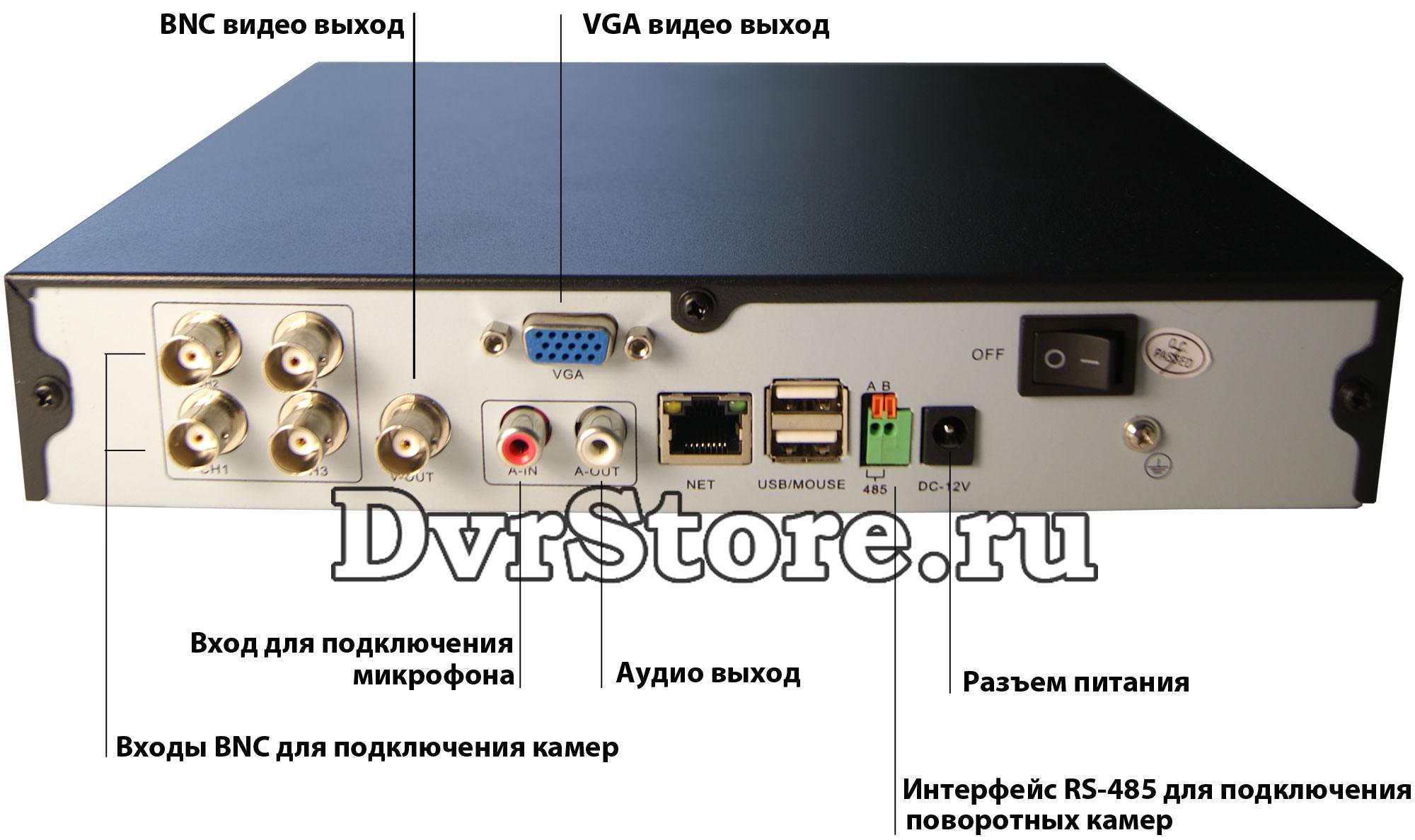 Главное меню бюджетного регистратора GTR-41RT